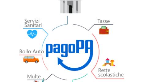 PAGOPA4
